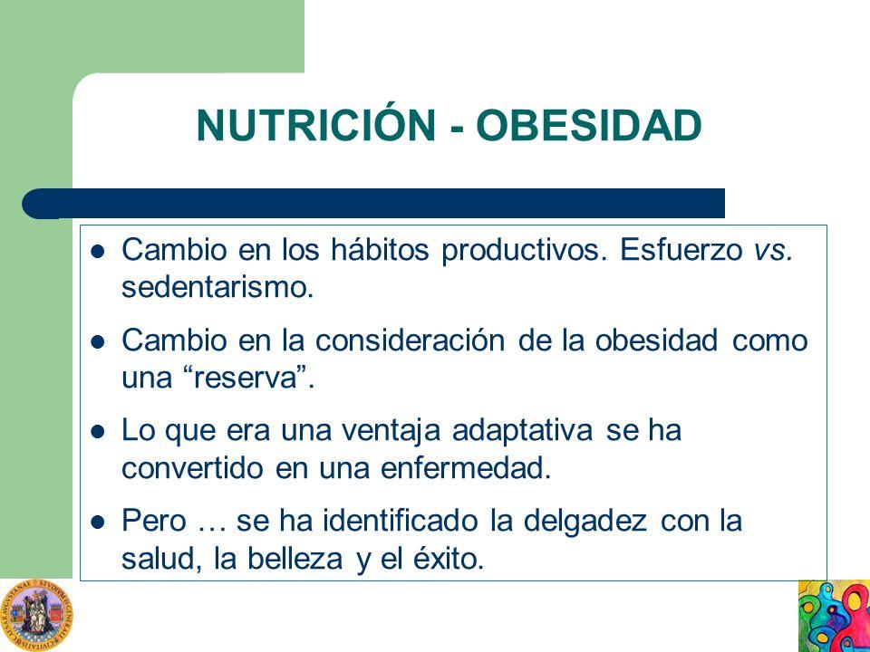 NUTRICIÓN - OBESIDAD Cambio en los hábitos productivos. Esfuerzo vs. sedentarismo. Cambio en la consideración de la obesidad como una reserva. Lo que