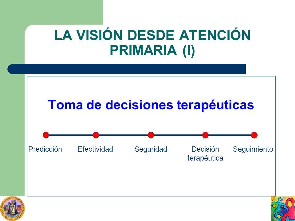 LA VISIÓN DESDE ATENCIÓN PRIMARIA (I) Toma de decisiones terapéuticas PredicciónEfectividadSeguridadDecisión terapéutica Seguimiento