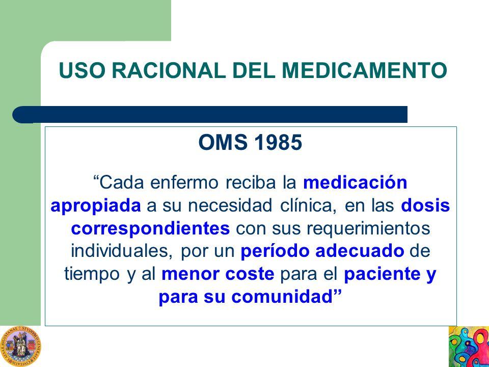 USO RACIONAL DEL MEDICAMENTO OMS 1985 Cada enfermo reciba la medicación apropiada a su necesidad clínica, en las dosis correspondientes con sus requer