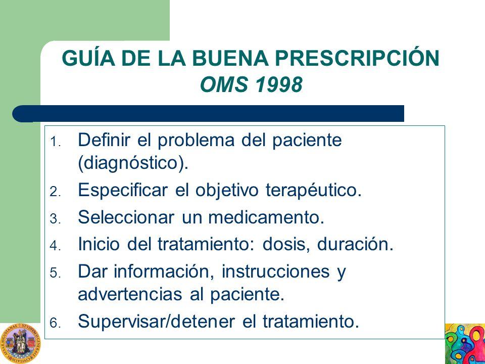 GUÍA DE LA BUENA PRESCRIPCIÓN OMS 1998 1. Definir el problema del paciente (diagnóstico). 2. Especificar el objetivo terapéutico. 3. Seleccionar un me