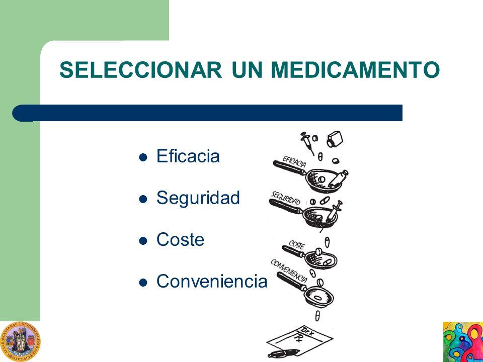 SELECCIONAR UN MEDICAMENTO Eficacia Seguridad Coste Conveniencia