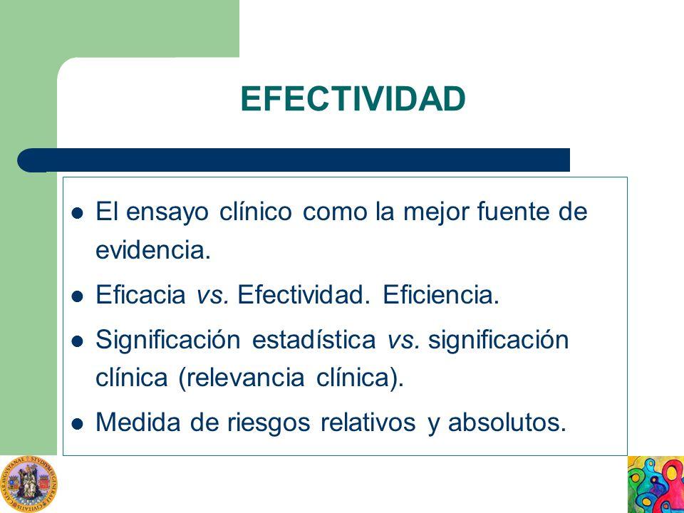 EFECTIVIDAD El ensayo clínico como la mejor fuente de evidencia. Eficacia vs. Efectividad. Eficiencia. Significación estadística vs. significación clí