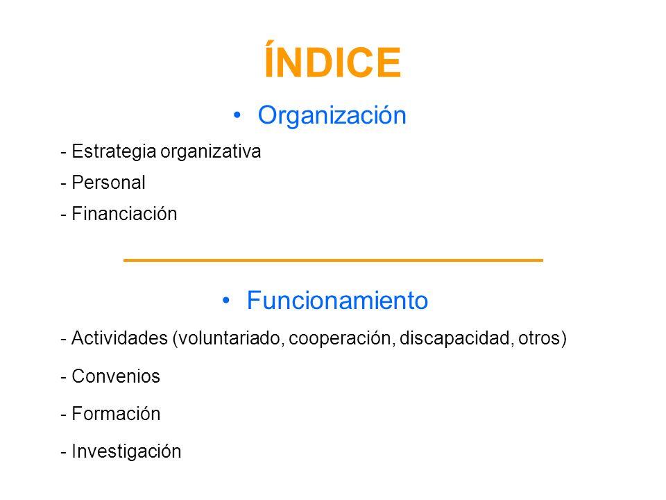 TIPOS DE ESTRUCTURAS SOLIDARIAS Estructura institucional 68,6% Institutos o centros universitarios 10% Asociaciones 8,6% Fundaciones 4,3% Cátedras 4,3% Otros 4,3%