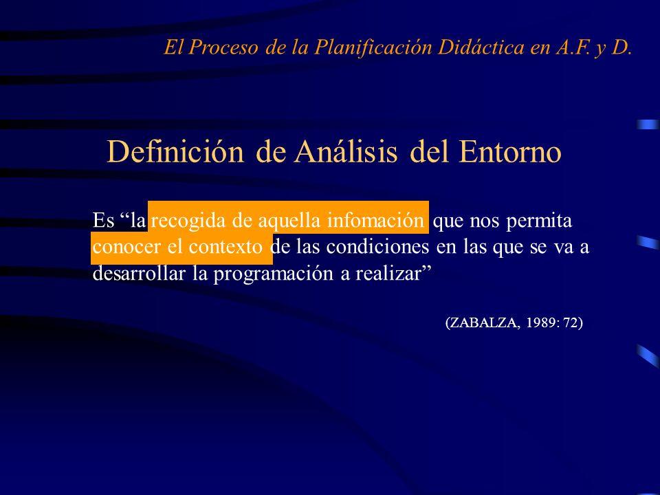 Definición de Análisis del Entorno (ZABALZA, 1989: 72) El Proceso de la Planificación Didáctica en A.F. y D. Es la recogida de aquella infomación que