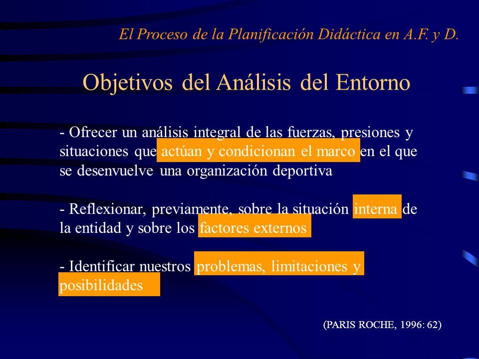 Objetivos del Análisis del Entorno (PARIS ROCHE, 1996: 62) El Proceso de la Planificación Didáctica en A.F. y D. - Ofrecer un análisis integral de las