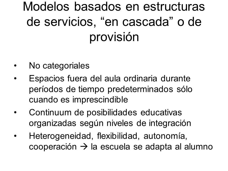 Modelos basados en estructuras de servicios, en cascada o de provisión No categoriales Espacios fuera del aula ordinaria durante períodos de tiempo pr
