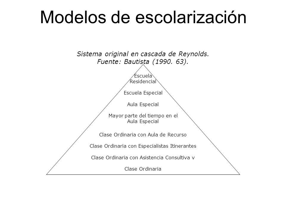 Modelos de escolarización Sistema original en cascada de Reynolds. Fuente: Bautista (1990. 63). Escuela Residencial Escuela Especial Aula Especial May