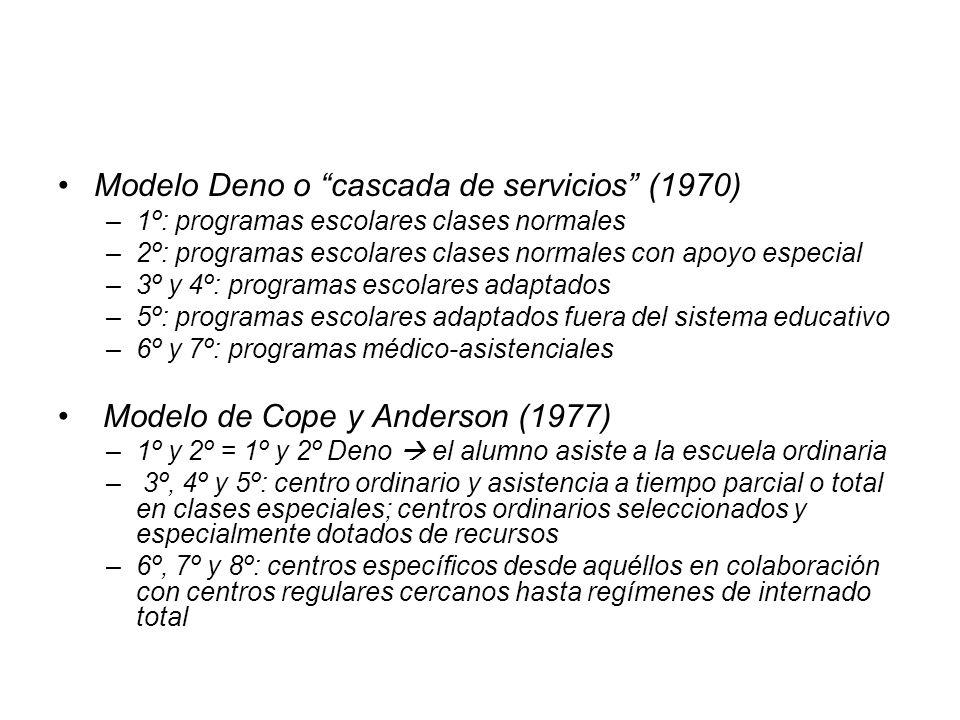Modelo Deno o cascada de servicios (1970) –1º: programas escolares clases normales –2º: programas escolares clases normales con apoyo especial –3º y 4