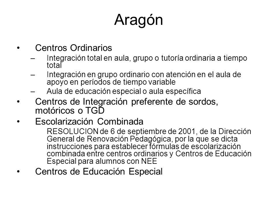 Aragón Centros Ordinarios –Integración total en aula, grupo o tutoría ordinaria a tiempo total –Integración en grupo ordinario con atención en el aula