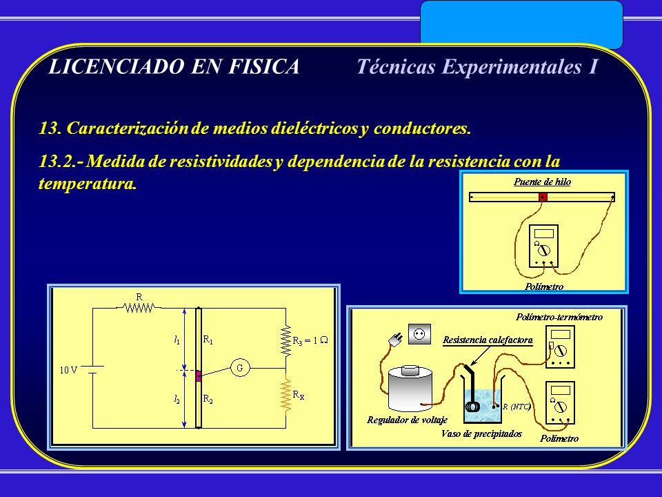 LICENCIADO EN FISICATécnicas Experimentales I 13. Caracterización de medios dieléctricos y conductores. 13.2.- Medida de resistividades y dependencia