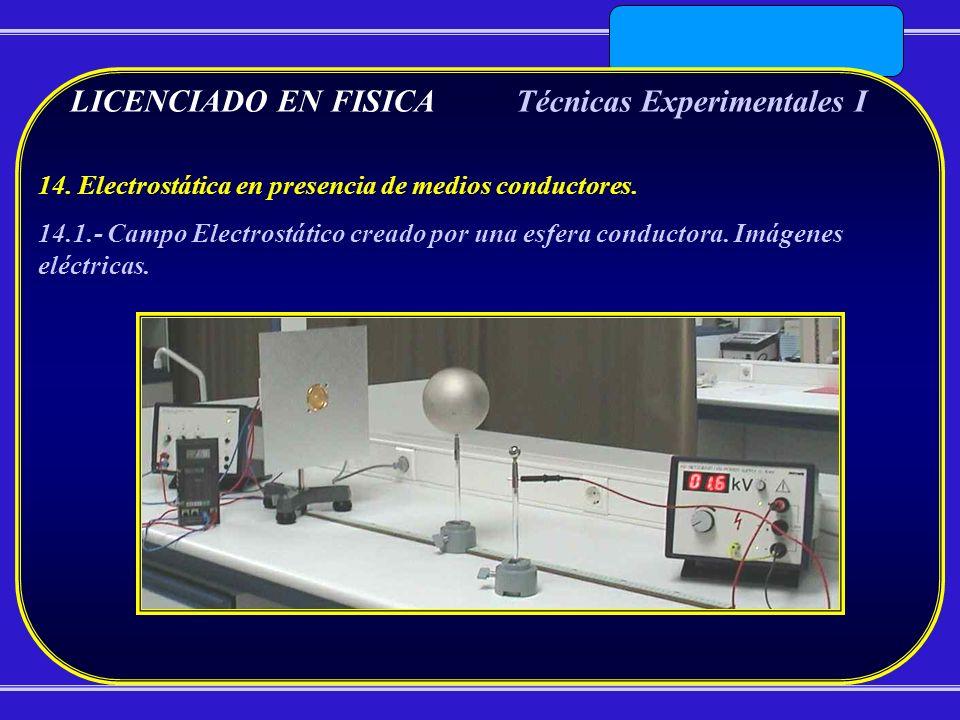 LICENCIADO EN FISICATécnicas Experimentales I 14. Electrostática en presencia de medios conductores. 14.1.- Campo Electrostático creado por una esfera