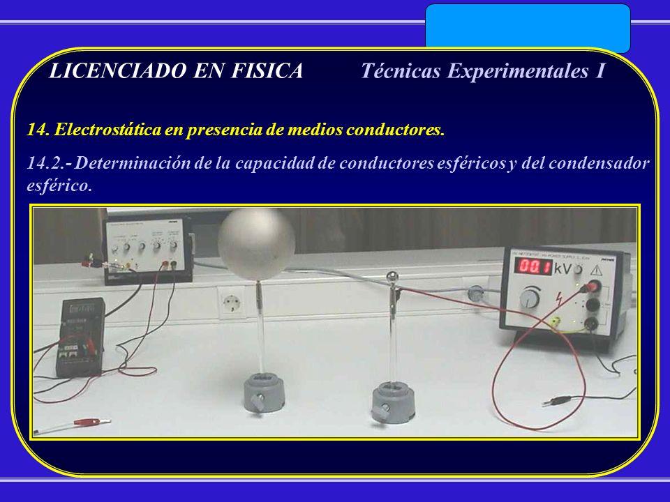 LICENCIADO EN FISICATécnicas Experimentales I 14. Electrostática en presencia de medios conductores. 14.2.- Determinación de la capacidad de conductor