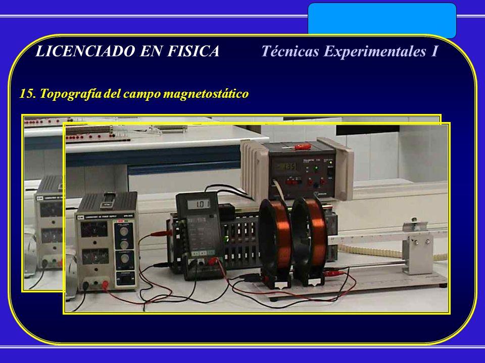 LICENCIADO EN FISICATécnicas Experimentales I 15. Topografía del campo magnetostático