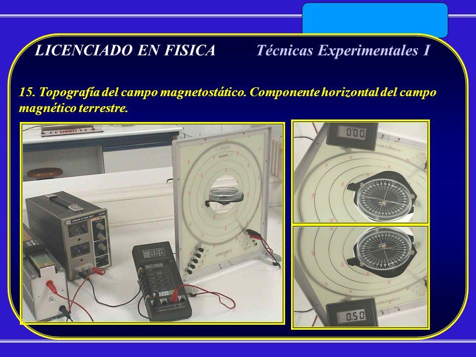 LICENCIADO EN FISICATécnicas Experimentales I 15. Topografía del campo magnetostático. Componente horizontal del campo magnético terrestre.