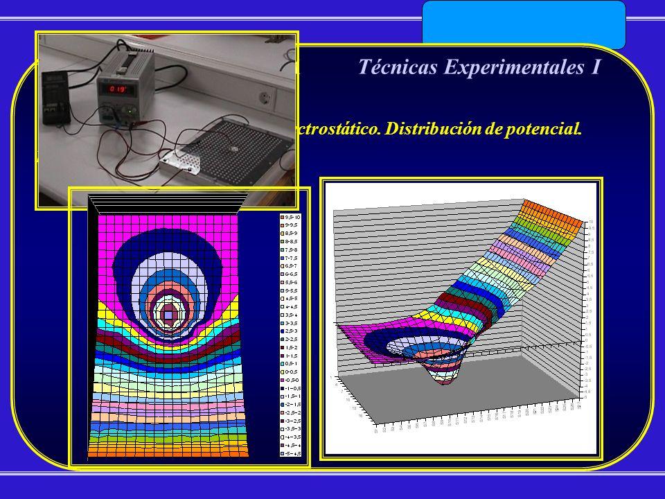LICENCIADO EN FISICATécnicas Experimentales I 12. Topografía del Campo Electrostático. Distribución de potencial. 12.1.- Métodos aproximados.