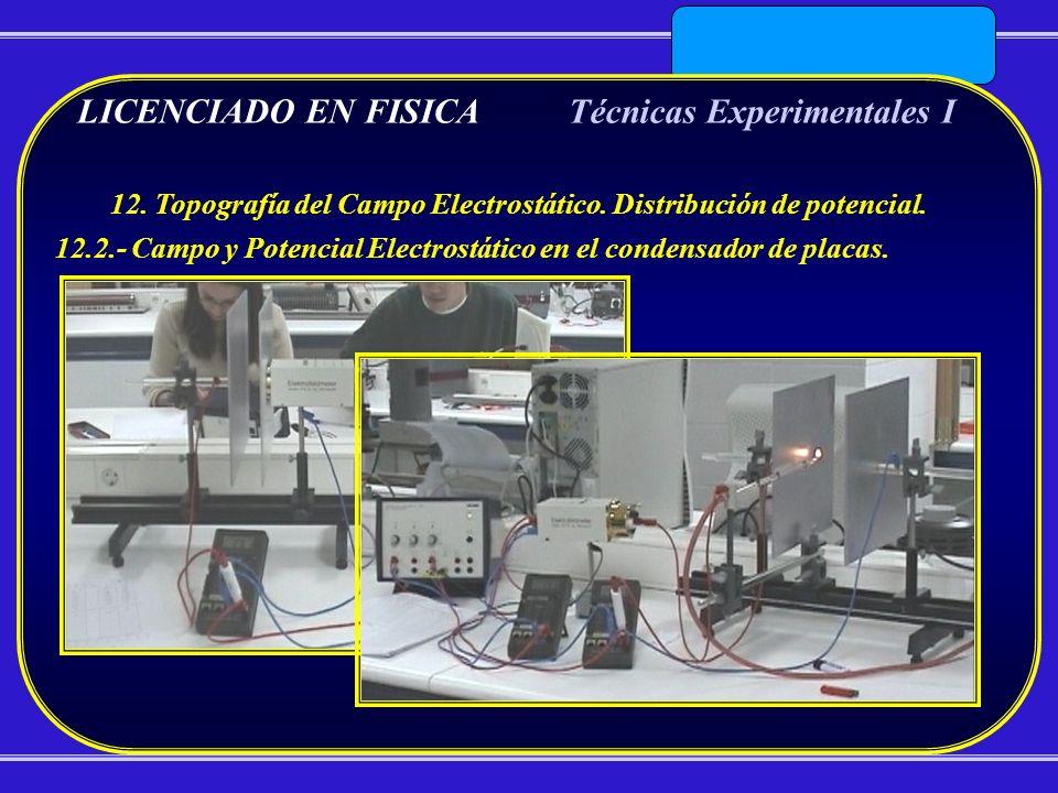 LICENCIADO EN FISICATécnicas Experimentales I 12. Topografía del Campo Electrostático. Distribución de potencial. 12.2.- Campo y Potencial Electrostát