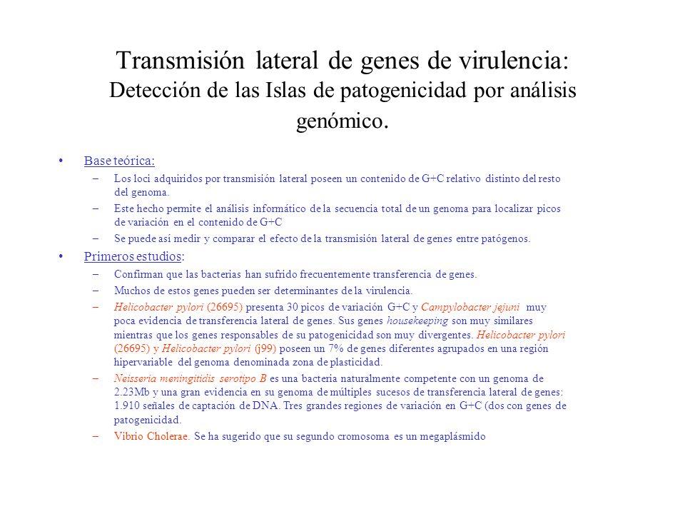 Decaimiento genómico: Generalizaciones: –La perdida de genes se incrementa con la adaptación al hospedador.