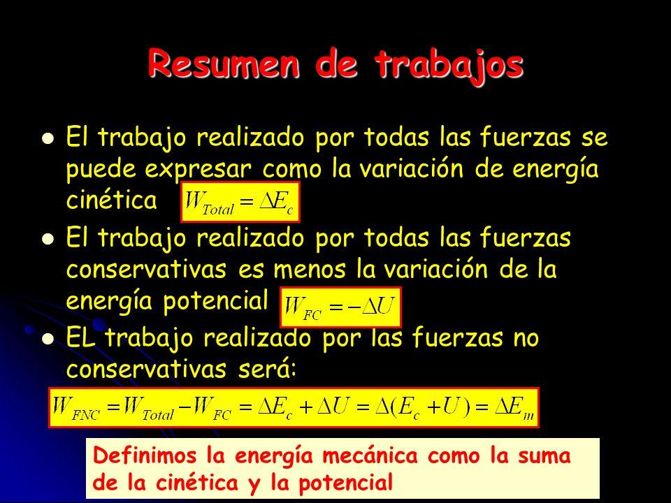Resumen de trabajos El trabajo realizado por todas las fuerzas se puede expresar como la variación de energía cinética El trabajo realizado por todas