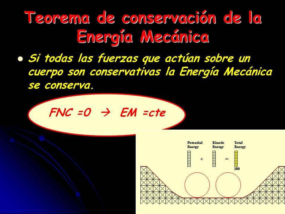 Teorema de conservación de la Energía Mecánica Si todas las fuerzas que actúan sobre un cuerpo son conservativas la Energía Mecánica se conserva. FNC