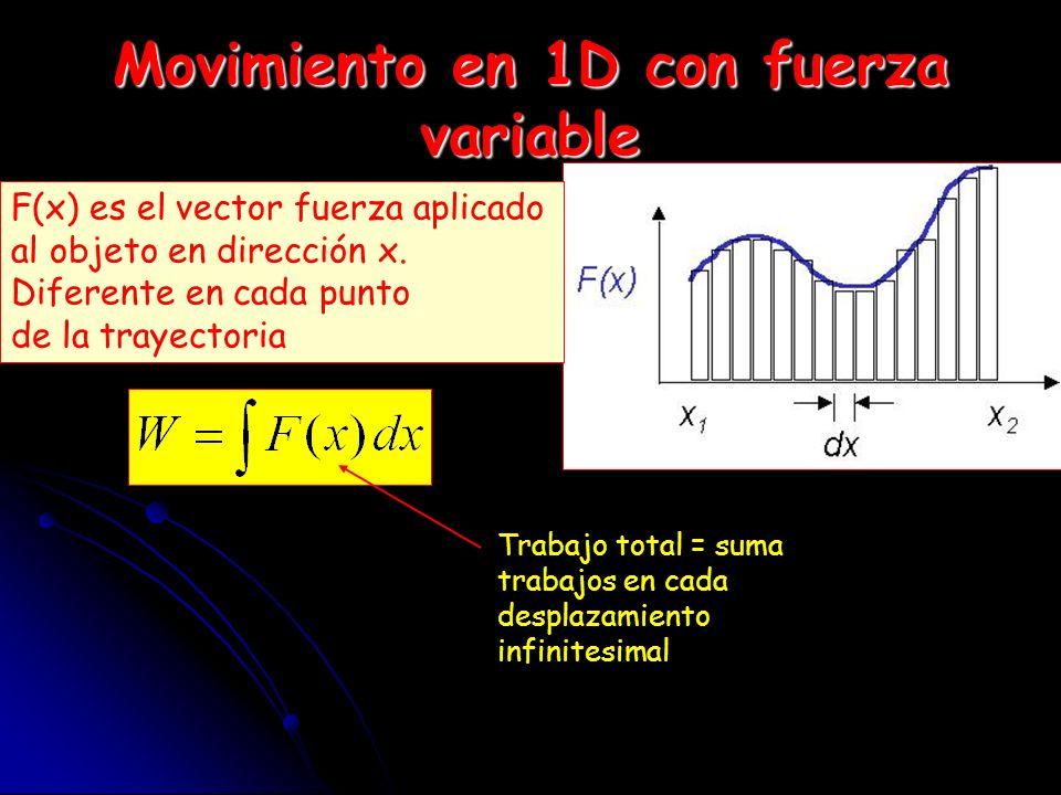 Movimiento en 1D con fuerza variable F(x) es el vector fuerza aplicado al objeto en dirección x. Diferente en cada punto de la trayectoria Trabajo tot