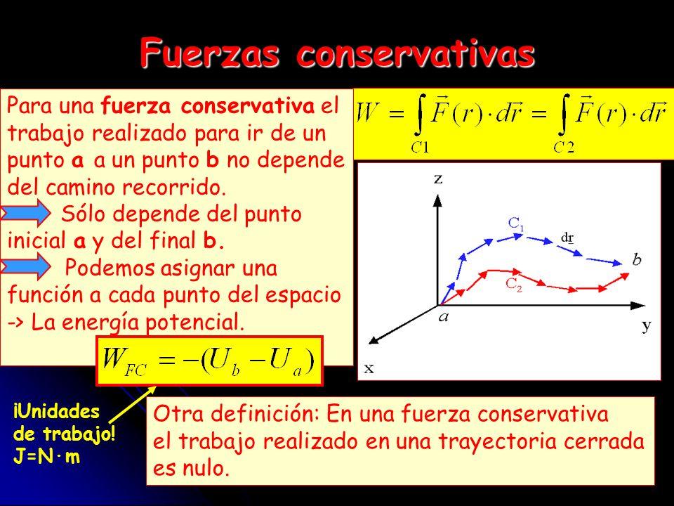 Ejemplos fuerzas conservativas La fuerza de la gravedad La fuerza elástica de un muelle