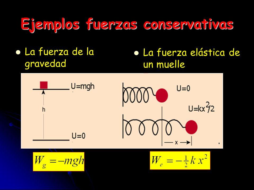 Función energía potencial (1Dim) La energía potencial toma un valor en cada punto del espacio En forma infinitesimal Y así Fuerza repulsiva F>0 Fuerza nula F =0 Fuerza atractiva F<0