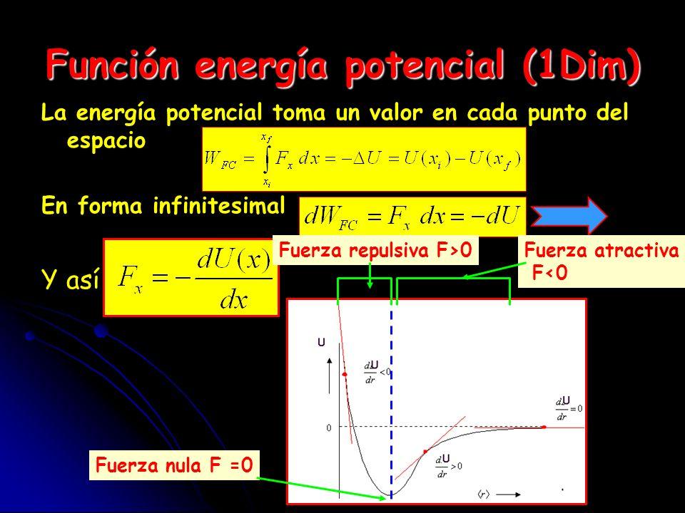 Función energía potencial (1Dim) La energía potencial toma un valor en cada punto del espacio En forma infinitesimal Y así Fuerza repulsiva F>0 Fuerza