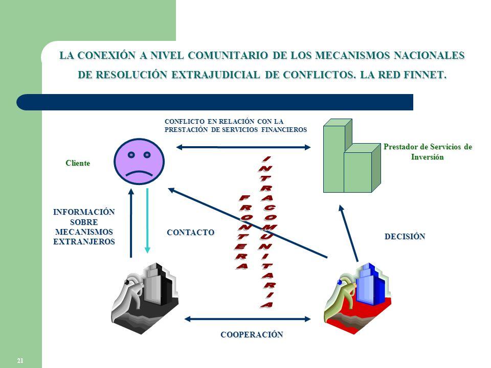 21 LA CONEXIÓN A NIVEL COMUNITARIO DE LOS MECANISMOS NACIONALES DE RESOLUCIÓN EXTRAJUDICIAL DE CONFLICTOS.