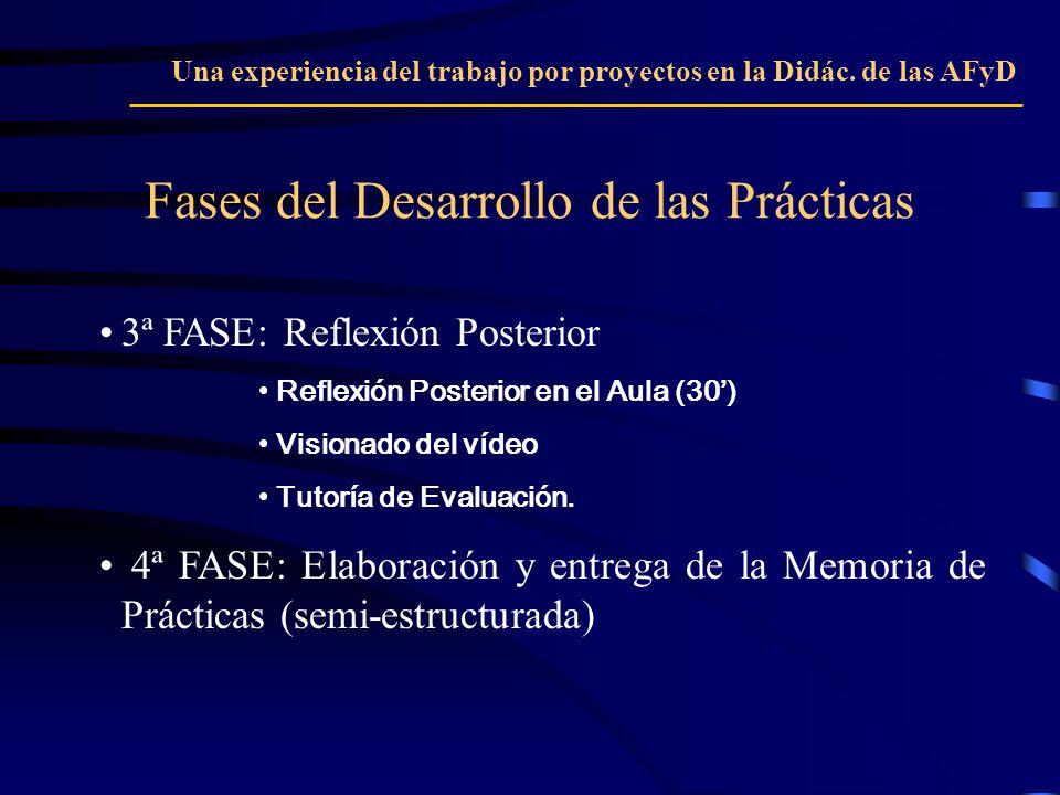 3ª FASE: Reflexión Posterior Reflexión Posterior en el Aula (30) Visionado del vídeo Tutoría de Evaluación. 4ª FASE: Elaboración y entrega de la Memor