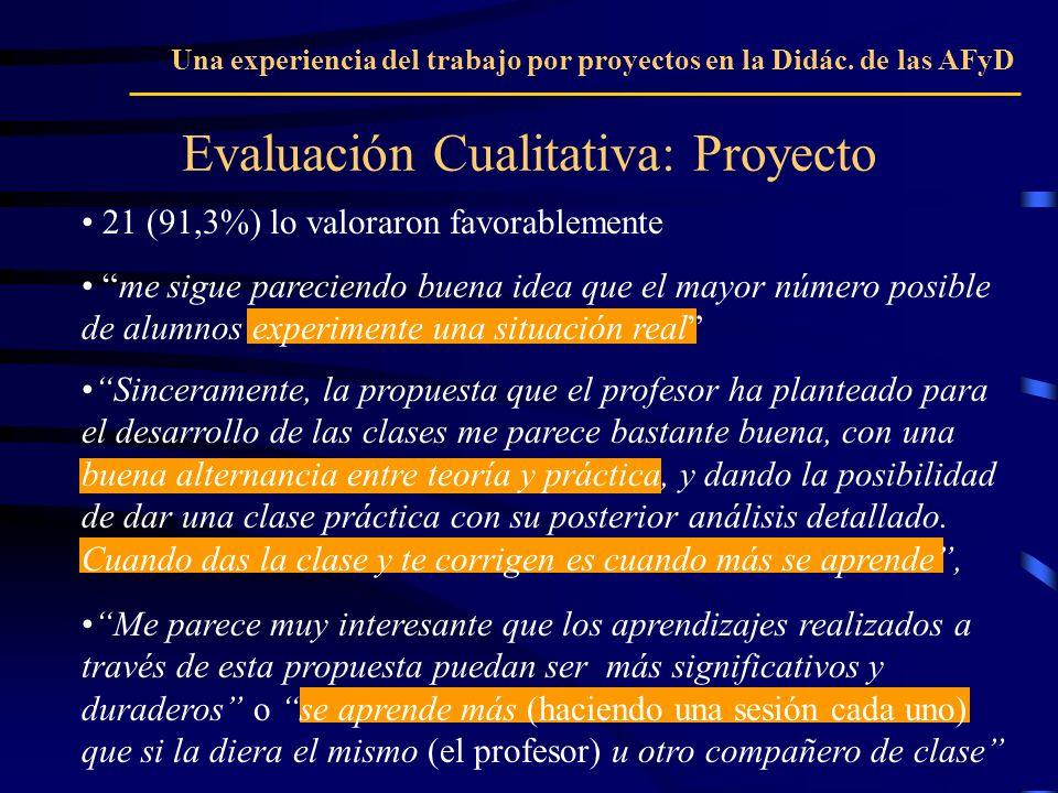 Evaluación Cualitativa: Proyecto Una experiencia del trabajo por proyectos en la Didác. de las AFyD 21 (91,3%) lo valoraron favorablemente me sigue pa