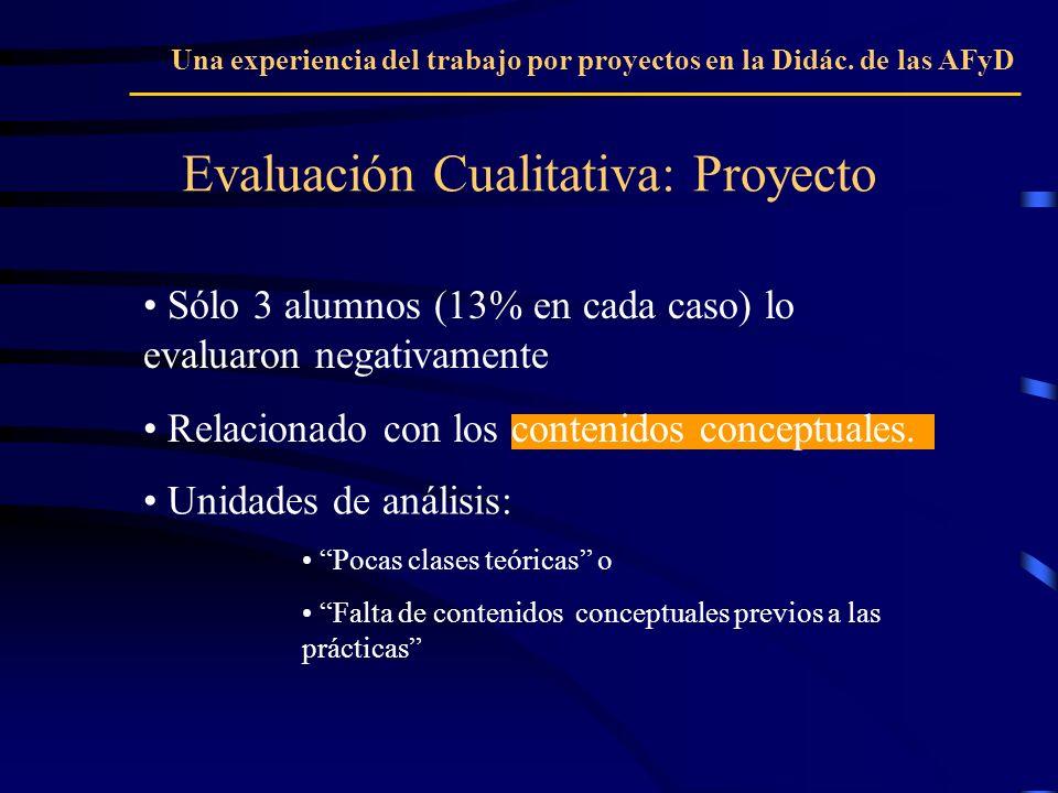 Evaluación Cualitativa: Proyecto Una experiencia del trabajo por proyectos en la Didác. de las AFyD Unidades de análisis: Pocas clases teóricas o Falt