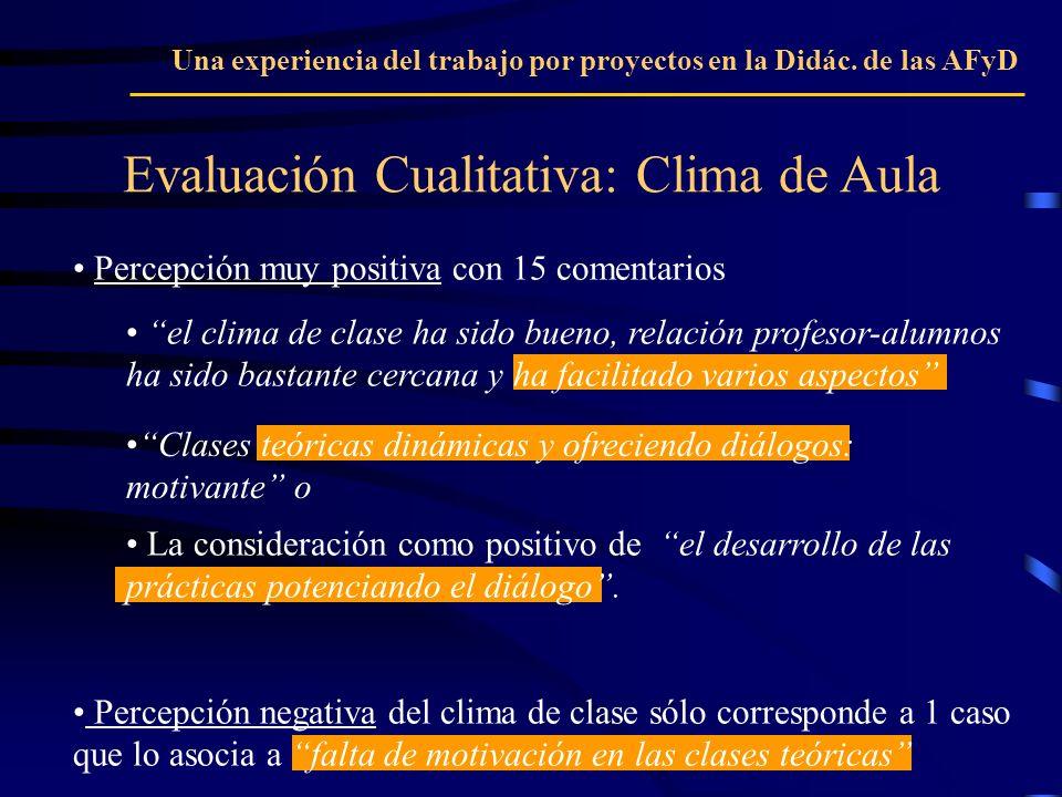 Evaluación Cualitativa: Clima de Aula Una experiencia del trabajo por proyectos en la Didác. de las AFyD Percepción negativa del clima de clase sólo c
