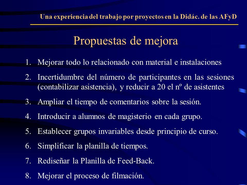 Propuestas de mejora Una experiencia del trabajo por proyectos en la Didác.