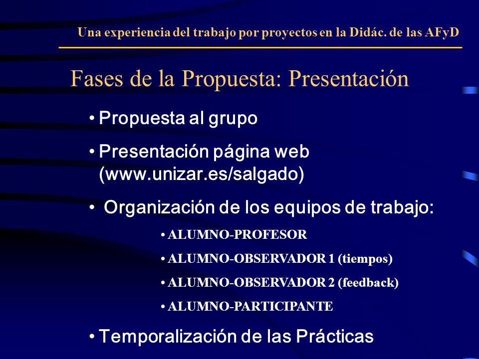Propuesta al grupo Presentación página web (www.unizar.es/salgado) Organización de los equipos de trabajo: ALUMNO-PROFESOR ALUMNO-OBSERVADOR 1 (tiempos) ALUMNO-OBSERVADOR 2 (feedback) ALUMNO-PARTICIPANTE Temporalización de las Prácticas Fases de la Propuesta: Presentación Una experiencia del trabajo por proyectos en la Didác.