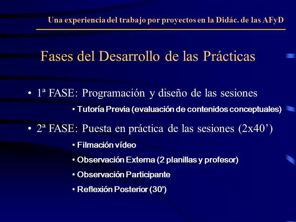 1ª FASE: Programación y diseño de las sesiones Tutoría Previa (evaluación de contenidos conceptuales) 2ª FASE: Puesta en práctica de las sesiones (2x40) Filmación vídeo Observación Externa (2 planillas y profesor) Observación Participante Reflexión Posterior (30) Una experiencia del trabajo por proyectos en la Didác.