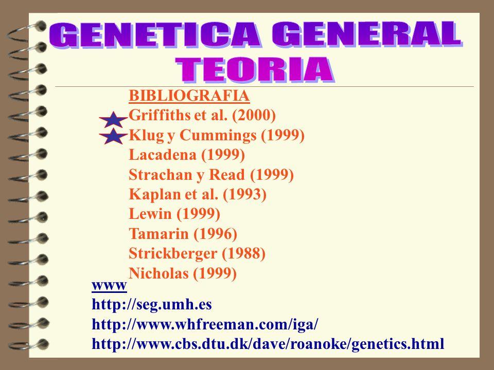 BIBLIOGRAFIA Griffiths et al. (2000) Klug y Cummings (1999) Lacadena (1999) Strachan y Read (1999) Kaplan et al. (1993) Lewin (1999) Tamarin (1996) St