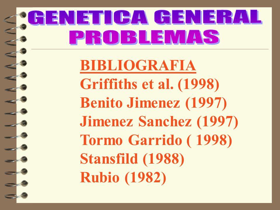 BIBLIOGRAFIA Griffiths et al. (1998) Benito Jimenez (1997) Jimenez Sanchez (1997) Tormo Garrido ( 1998) Stansfild (1988) Rubio (1982)