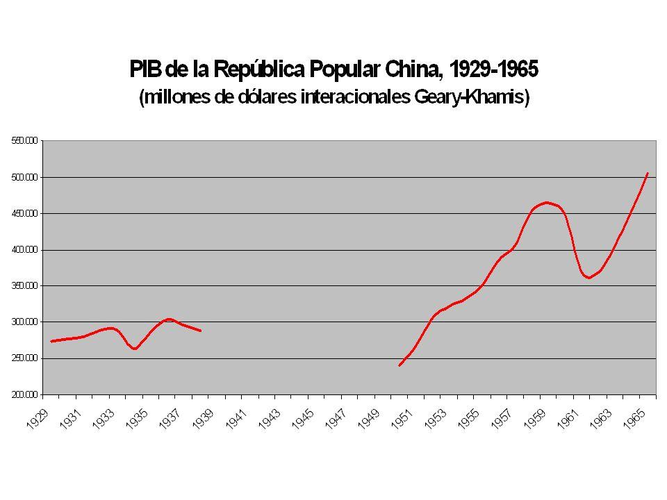 Evolución del PIB de los países beligerantes (1939=100) AñoAlemaniaR.U.ItaliaURSSJapónEE.