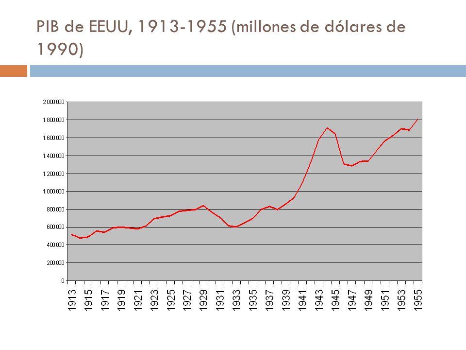 PIB de EEUU, 1913-1955 (millones de dólares de 1990)