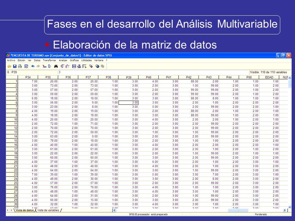 EL PROBLEMA DE LA MEDICI Ó N EN EL AN Á LISIS SOCIAL La base del Análisis Multivariable es el cálculo matricial.