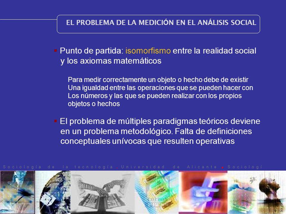 Tema 3 Aplicación de los modelos matemático- estadísticos a la investigación social y la medición en las ciencias sociales