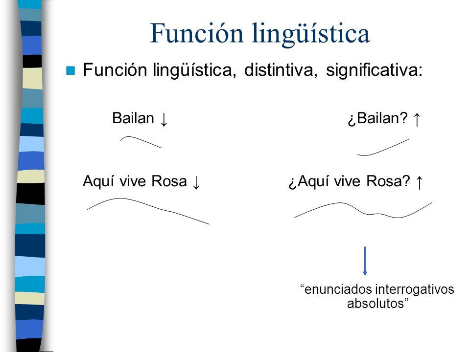 Función lingüística Función lingüística, distintiva, significativa: Bailan ¿Bailan? Aquí vive Rosa ¿Aquí vive Rosa? enunciados interrogativos absoluto