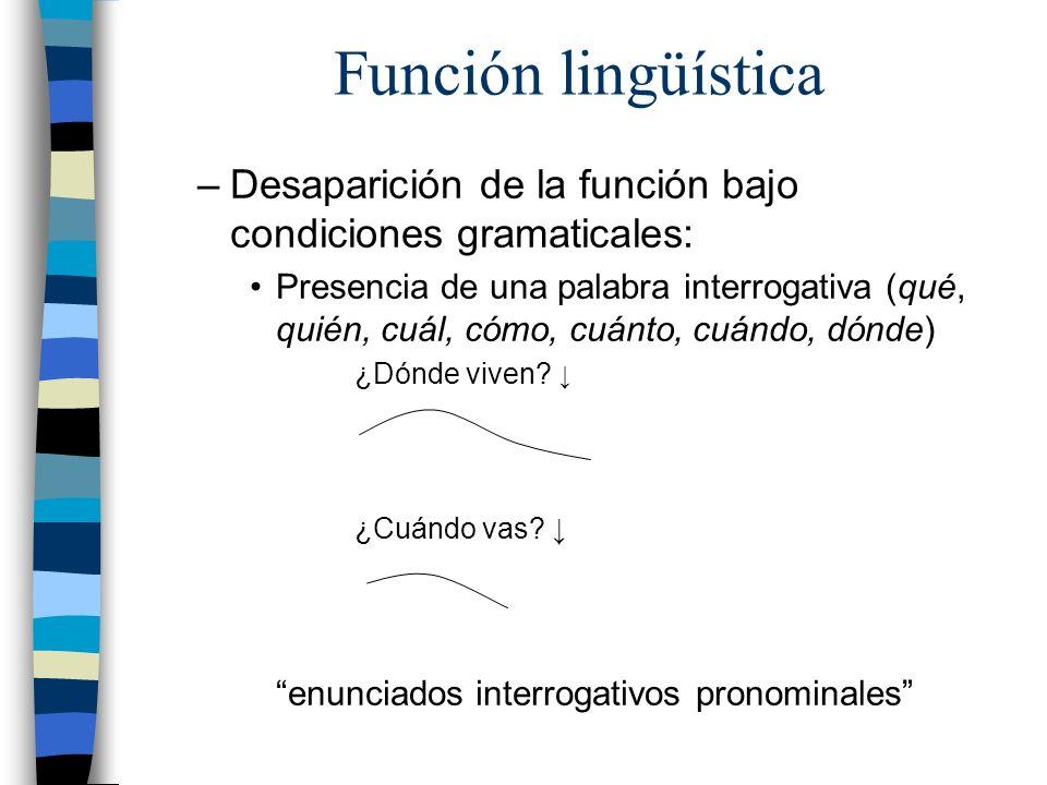 Función lingüística –Desaparición de la función bajo condiciones gramaticales: Presencia de una palabra interrogativa (qué, quién, cuál, cómo, cuánto,