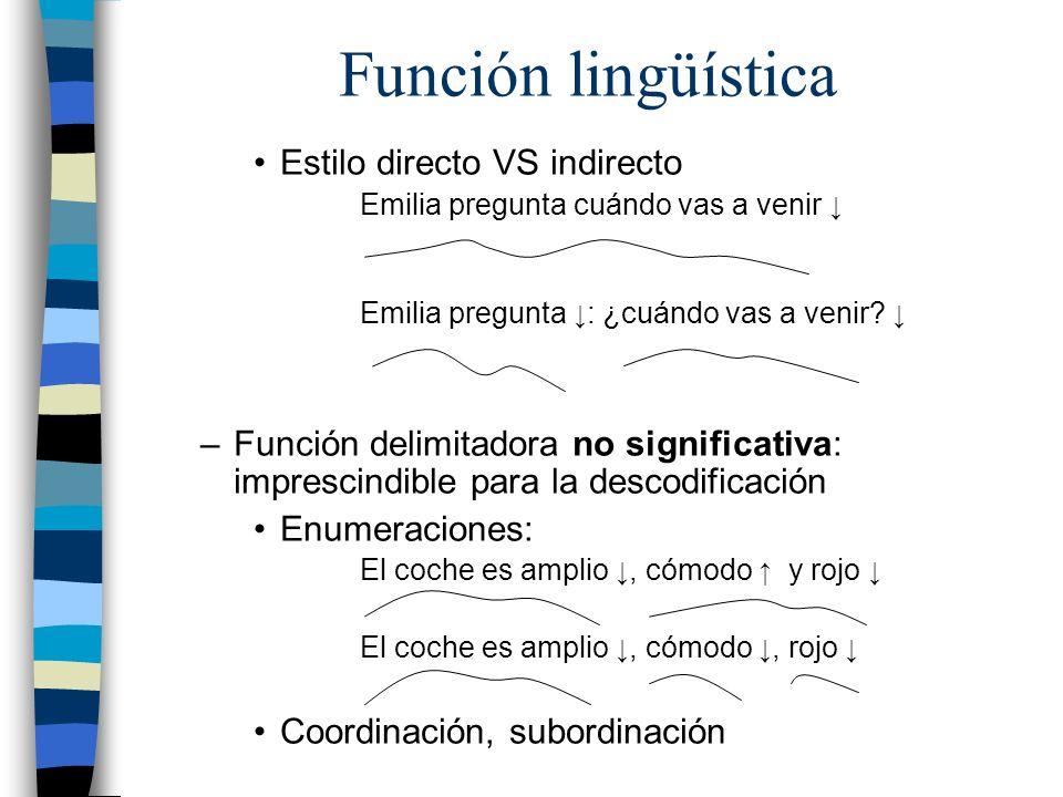 Función lingüística Estilo directo VS indirecto Emilia pregunta cuándo vas a venir Emilia pregunta : ¿cuándo vas a venir? –Función delimitadora no sig