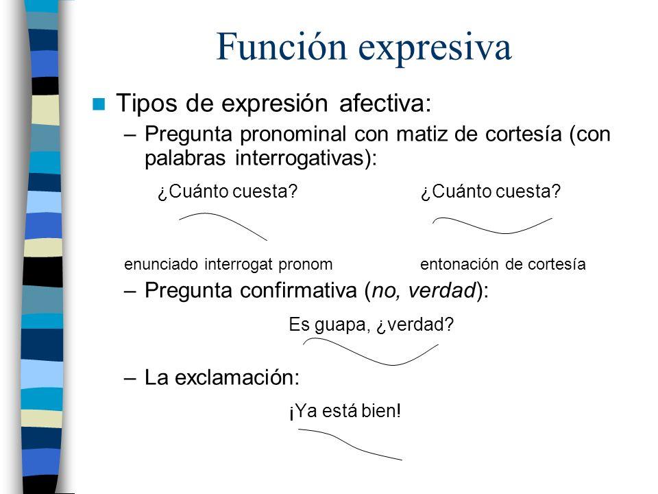 Tipos de expresión afectiva: –Pregunta pronominal con matiz de cortesía (con palabras interrogativas):¿Cuánto cuesta? enunciado interrogat pronomenton