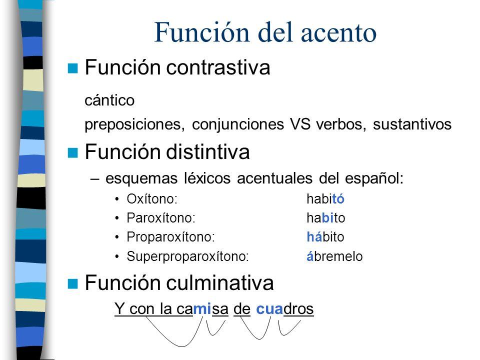 Función del acento Función contrastiva cántico preposiciones, conjunciones VS verbos, sustantivos Función distintiva –esquemas léxicos acentuales del