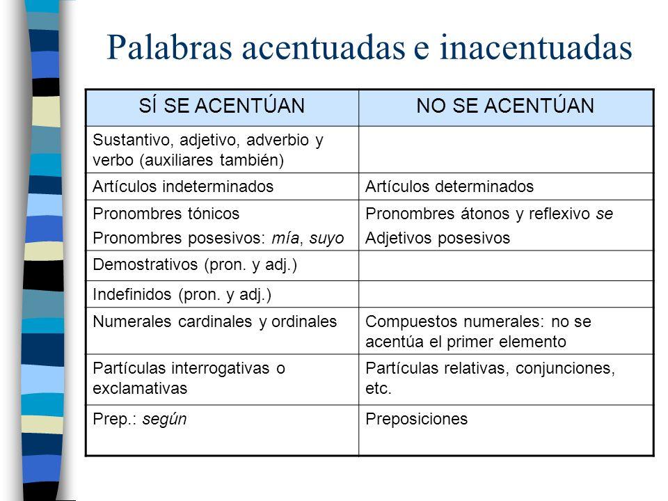 Palabras acentuadas e inacentuadas SÍ SE ACENTÚANNO SE ACENTÚAN Sustantivo, adjetivo, adverbio y verbo (auxiliares también) Artículos indeterminadosAr