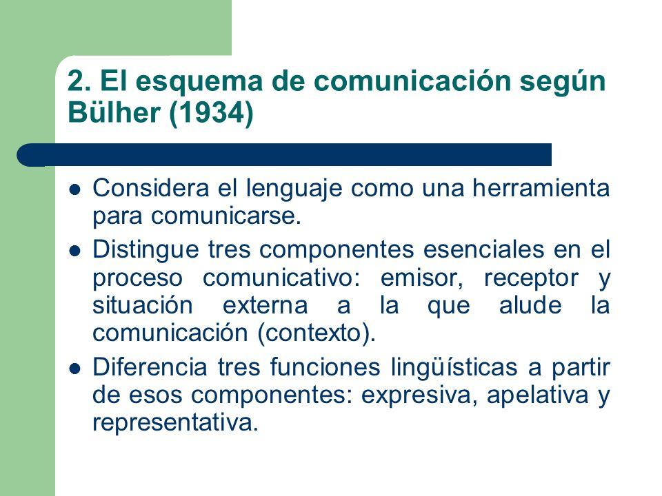 2. El esquema de comunicación según Bülher (1934) EMISOR RECEPTOR CONTEXTO