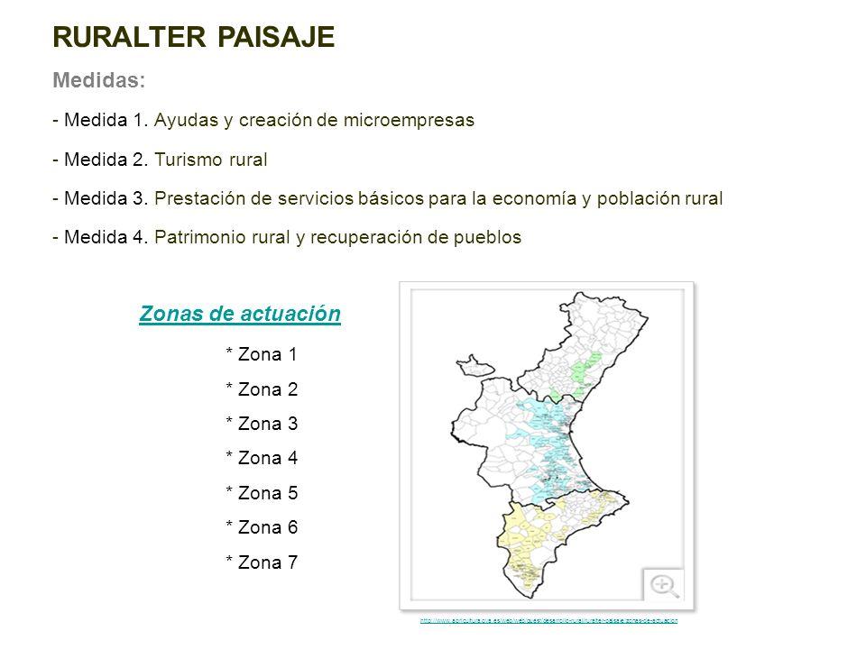 RURALTER PAISAJE Medidas: - Medida 1. Ayudas y creación de microempresas - Medida 2. Turismo rural - Medida 3. Prestación de servicios básicos para la