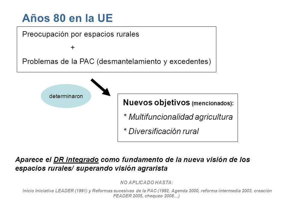 Años 80 en la UE Preocupación por espacios rurales + Problemas de la PAC (desmantelamiento y excedentes) Nuevos objetivos (mencionados): * Multifuncio